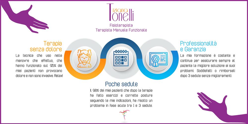 Tiziana Tonelli Fisioterapista infografica