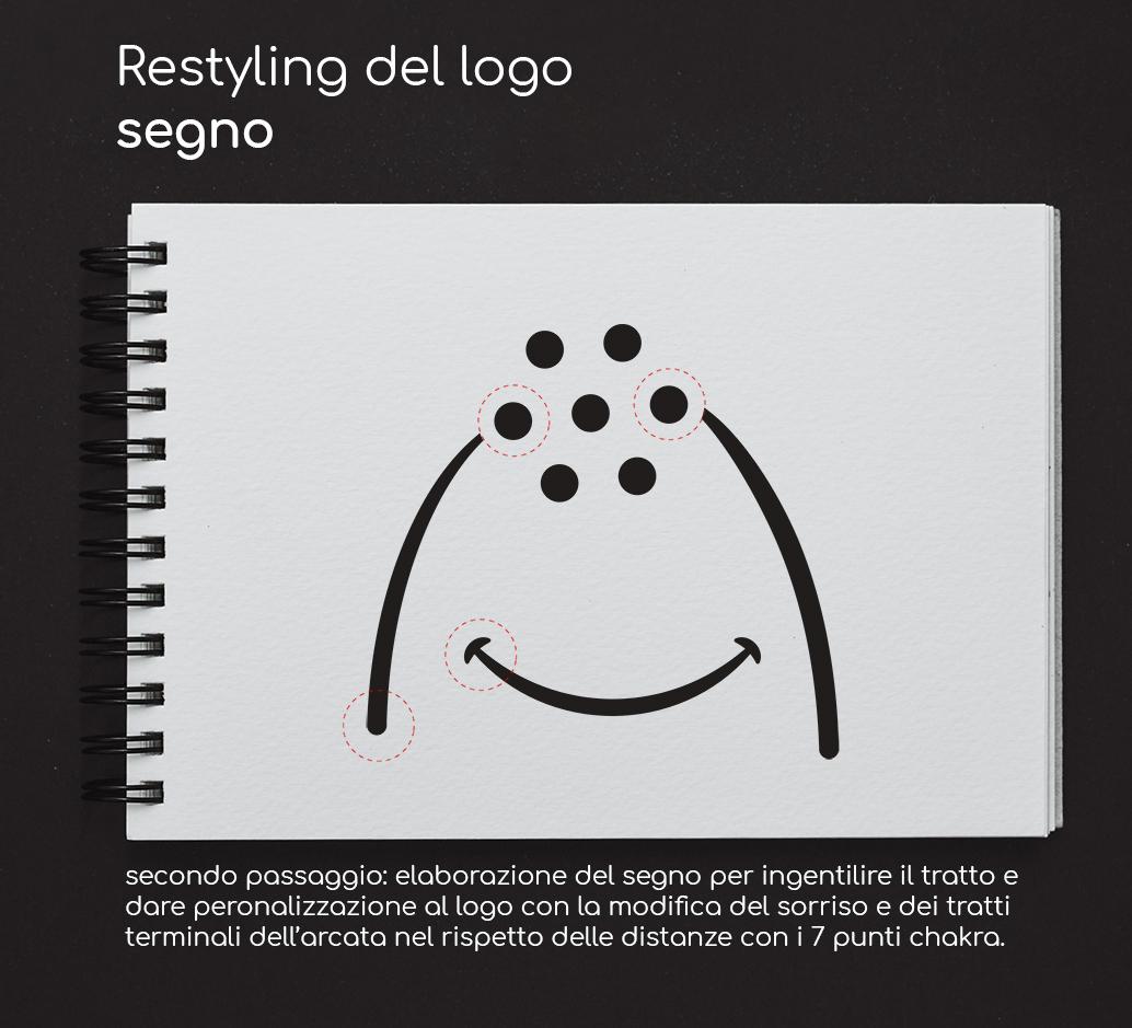 Logo Pachì. Lavoro sul segno