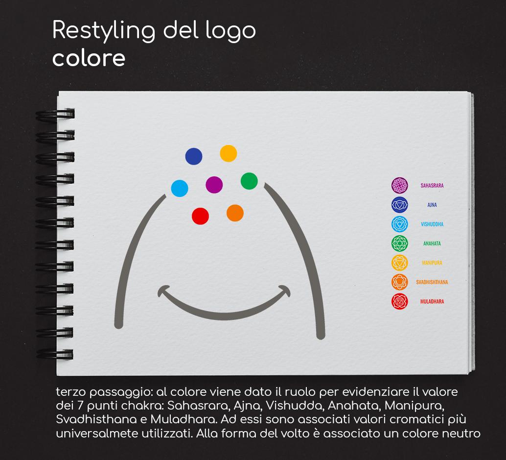 Logo Pachì. Lavoro sui colori